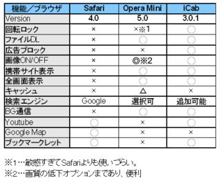 browser_hikaku.png